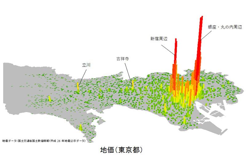 地価(東京都)